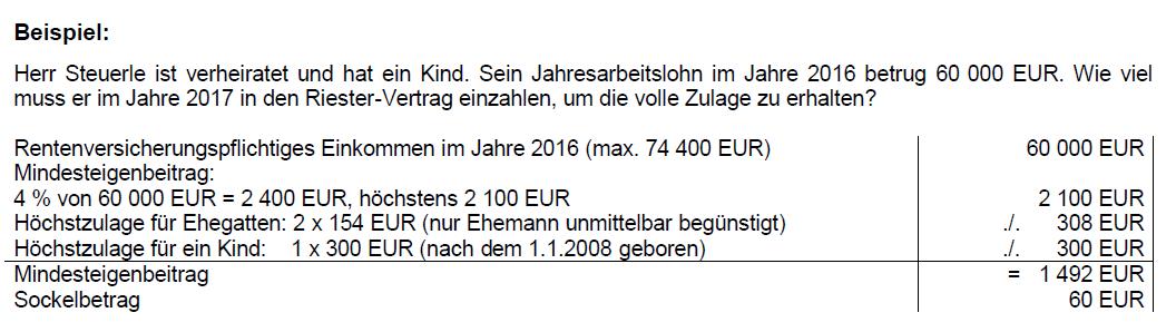 Riester-Vertrag: Jetzt Mindesteigenbeitrag überprüfen und auffüllen!