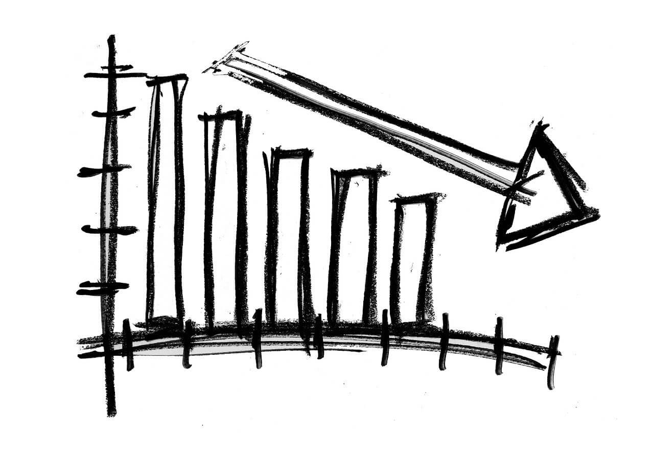 Verluste mit Aktien: Erfreulicher Beschluss des Bundesfinanzhofs